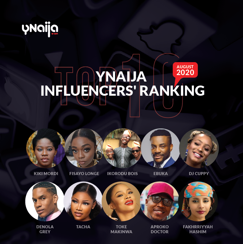 influencers ranking